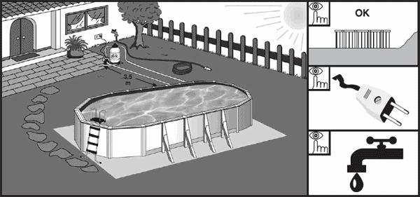 Preparazione del terreno piscine fuori terra - Polistirolo sotto la piscina fuori terra ...